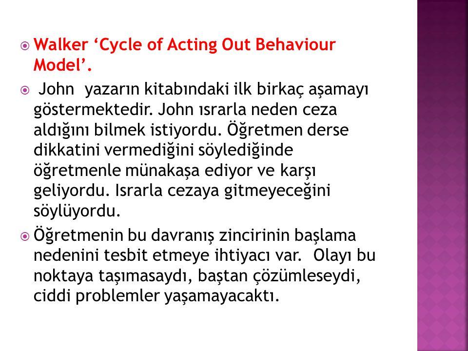  Walker 'Cycle of Acting Out Behaviour Model'.  John yazarın kitabındaki ilk birkaç aşamayı göstermektedir. John ısrarla neden ceza aldığını bilmek