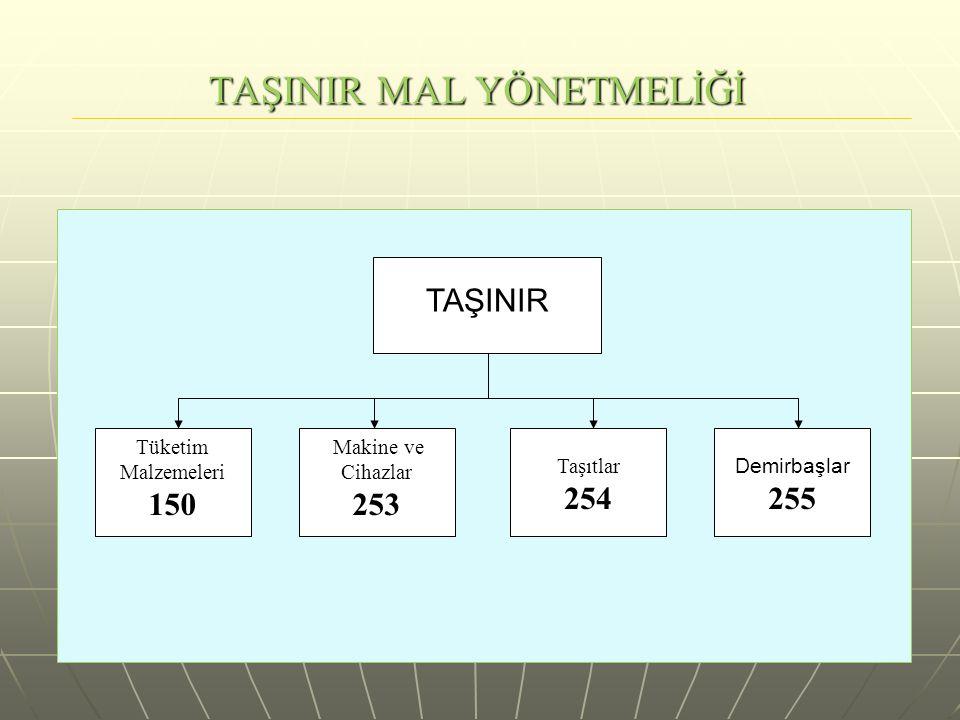 TAŞINIR MAL YÖNETMELİĞİ TAŞINIR Demirbaşlar 255 Makine ve Cihazlar 253 Tüketim Malzemeleri 150 Taşıtlar 254
