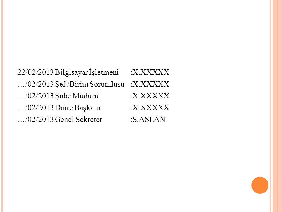 22/02/2013 Bilgisayar İşletmeni:X.XXXXX …/02/2013 Şef /Birim Sorumlusu:X.XXXXX …/02/2013 Şube Müdürü:X.XXXXX …/02/2013 Daire Başkanı:X.XXXXX …/02/2013