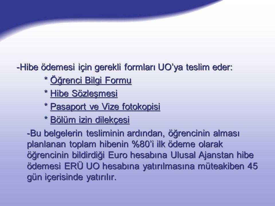 -Hibe ödemesi için gerekli formları UO'ya teslim eder: * Öğrenci Bilgi Formu * Hibe Sözleşmesi * Pasaport ve Vize fotokopisi * Bölüm izin dilekçesi -Bu belgelerin tesliminin ardından, öğrencinin alması planlanan toplam hibenin %80'i ilk ödeme olarak öğrencinin bildirdiği Euro hesabına Ulusal Ajanstan hibe ödemesi ERÜ UO hesabına yatırılmasına müteakiben 45 gün içerisinde yatırılır.