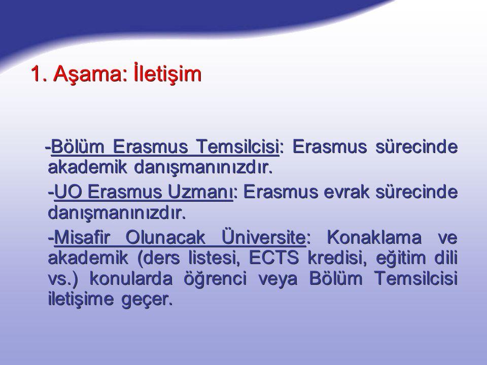1. Aşama: İletişim -Bölüm Erasmus Temsilcisi: Erasmus sürecinde akademik danışmanınızdır.