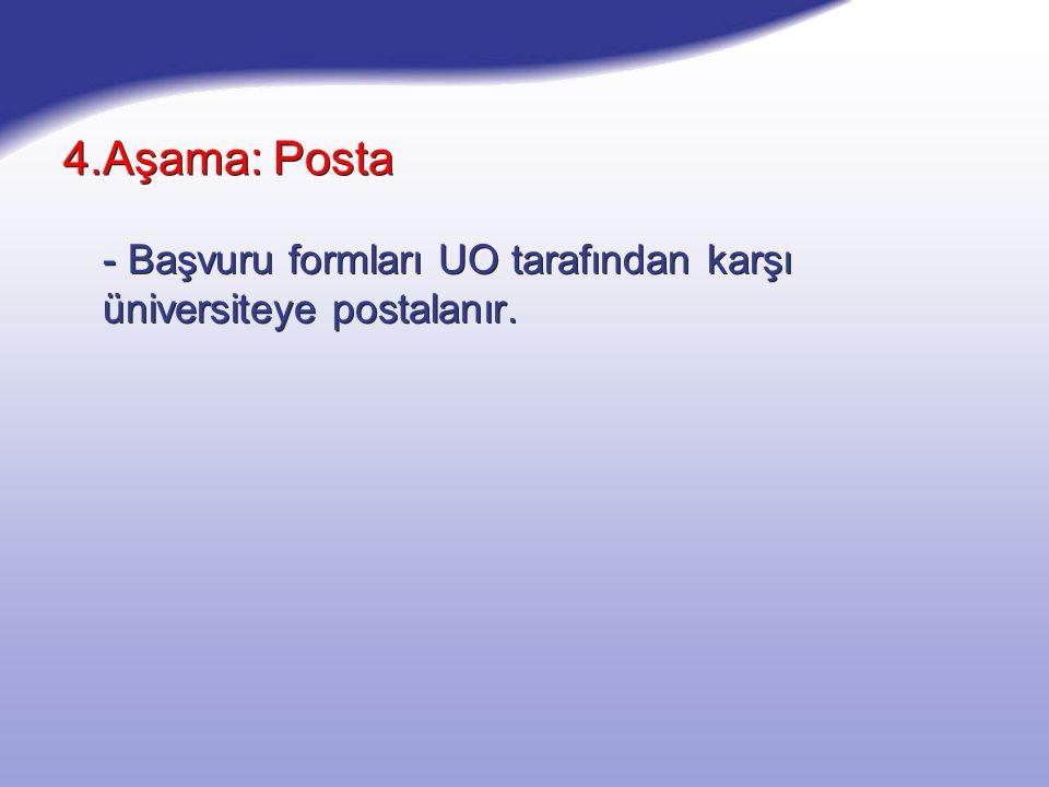 4.Aşama: Posta - Başvuru formları UO tarafından karşı üniversiteye postalanır.