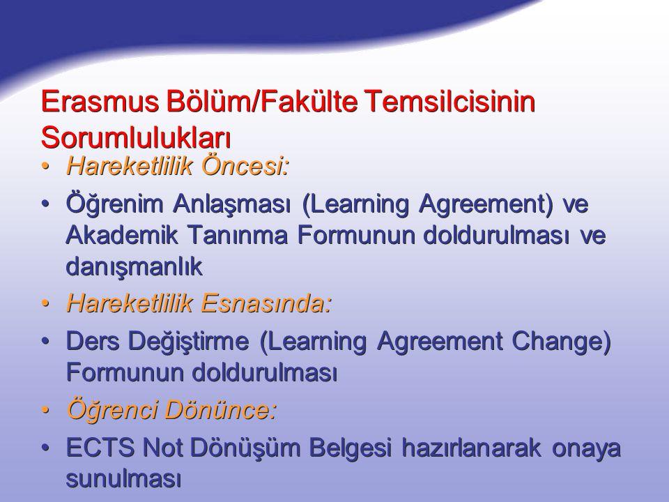 Erasmus Bölüm/Fakülte Temsilcisinin Sorumlulukları Hareketlilik Öncesi: Öğrenim Anlaşması (Learning Agreement) ve Akademik Tanınma Formunun doldurulması ve danışmanlık Hareketlilik Esnasında: Ders Değiştirme (Learning Agreement Change) Formunun doldurulması Öğrenci Dönünce: ECTS Not Dönüşüm Belgesi hazırlanarak onaya sunulması Hareketlilik Öncesi: Öğrenim Anlaşması (Learning Agreement) ve Akademik Tanınma Formunun doldurulması ve danışmanlık Hareketlilik Esnasında: Ders Değiştirme (Learning Agreement Change) Formunun doldurulması Öğrenci Dönünce: ECTS Not Dönüşüm Belgesi hazırlanarak onaya sunulması