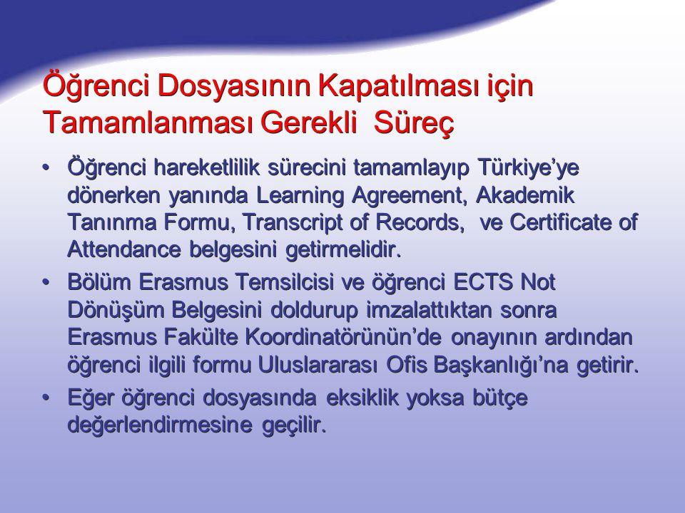 Öğrenci Dosyasının Kapatılması için Tamamlanması Gerekli Süreç Öğrenci hareketlilik sürecini tamamlayıp Türkiye'ye dönerken yanında Learning Agreement, Akademik Tanınma Formu, Transcript of Records, ve Certificate of Attendance belgesini getirmelidir.