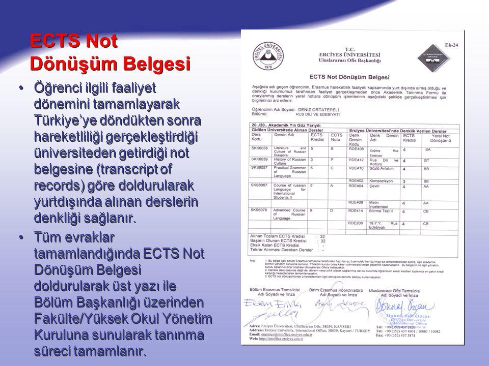 ECTS Not Dönüşüm Belgesi Öğrenci ilgili faaliyet dönemini tamamlayarak Türkiye'ye döndükten sonra hareketliliği gerçekleştirdiği üniversiteden getirdiği not belgesine (transcript of records) göre doldurularak yurtdışında alınan derslerin denkliği sağlanır.