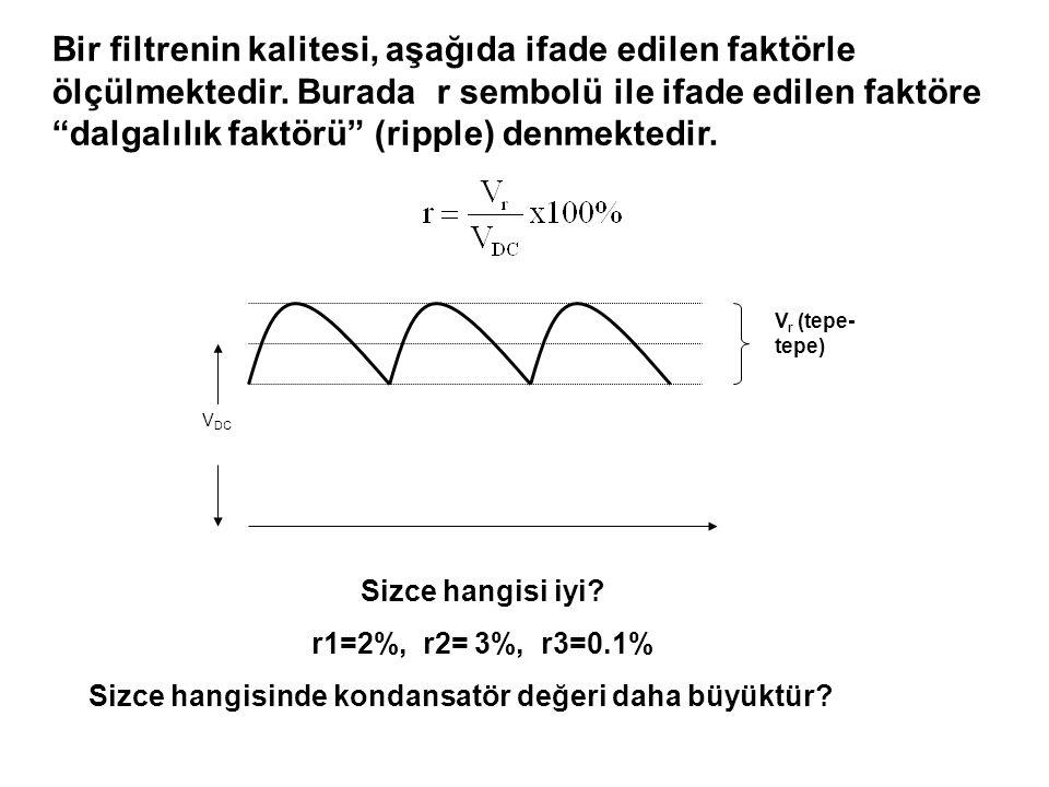 """Bir filtrenin kalitesi, aşağıda ifade edilen faktörle ölçülmektedir. Burada r sembolü ile ifade edilen faktöre """"dalgalılık faktörü"""" (ripple) denmekted"""