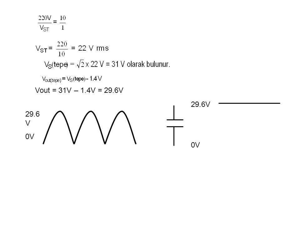Vout = 31V – 1.4V = 29.6V 29.6 V 0V 29.6V 0V