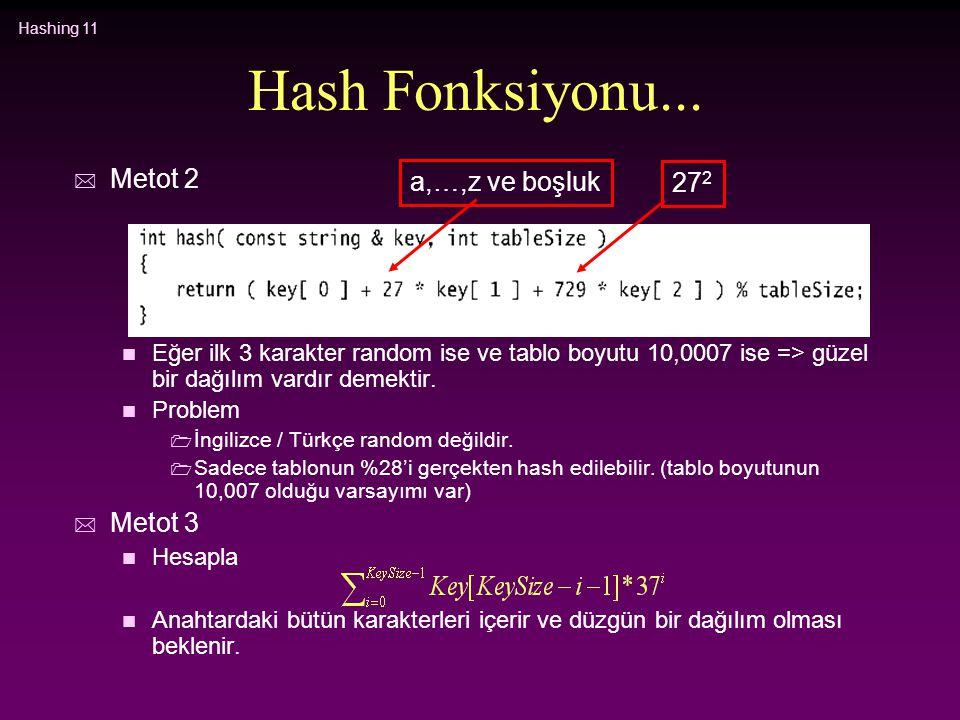 Hashing 11 Hash Fonksiyonu... * Metot 2 n Eğer ilk 3 karakter random ise ve tablo boyutu 10,0007 ise => güzel bir dağılım vardır demektir. n Problem 
