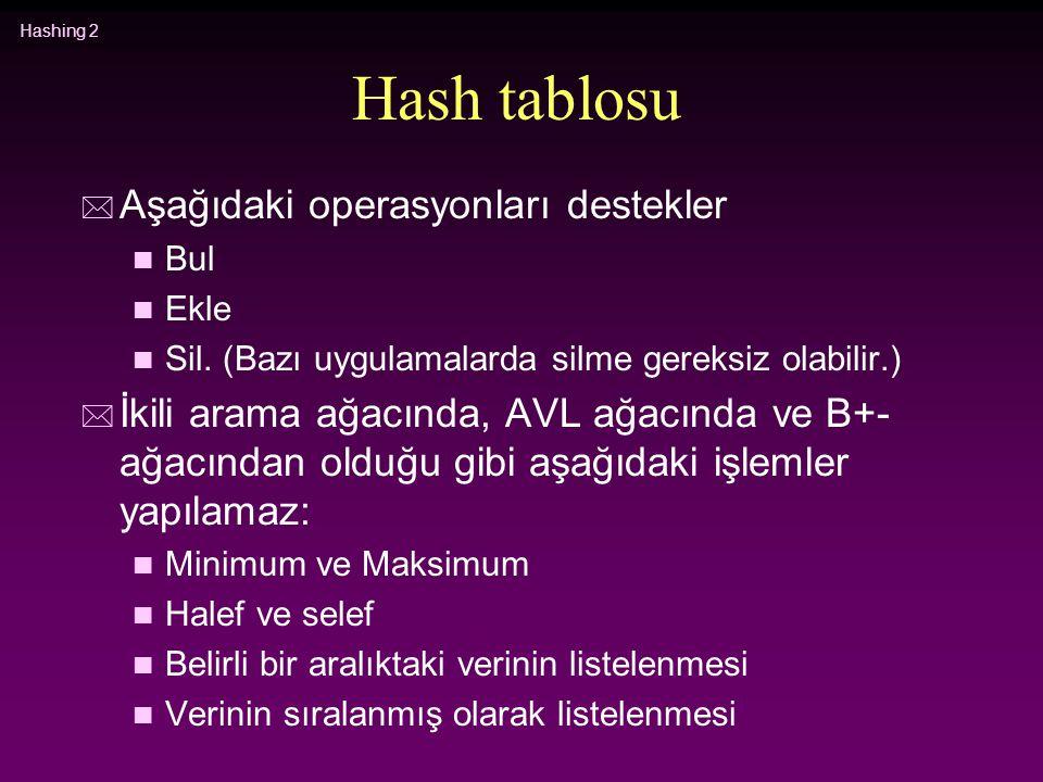 Hashing 2 Hash tablosu * Aşağıdaki operasyonları destekler n Bul n Ekle n Sil. (Bazı uygulamalarda silme gereksiz olabilir.) * İkili arama ağacında, A