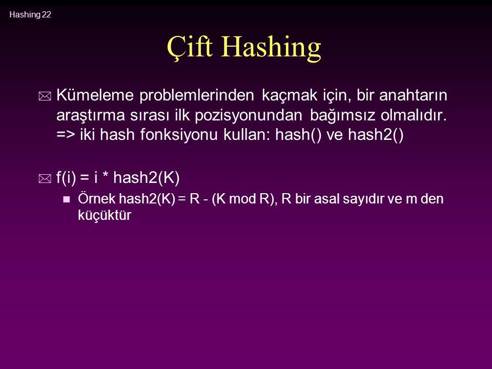 Hashing 22 Çift Hashing * Kümeleme problemlerinden kaçmak için, bir anahtarın araştırma sırası ilk pozisyonundan bağımsız olmalıdır. => iki hash fonks