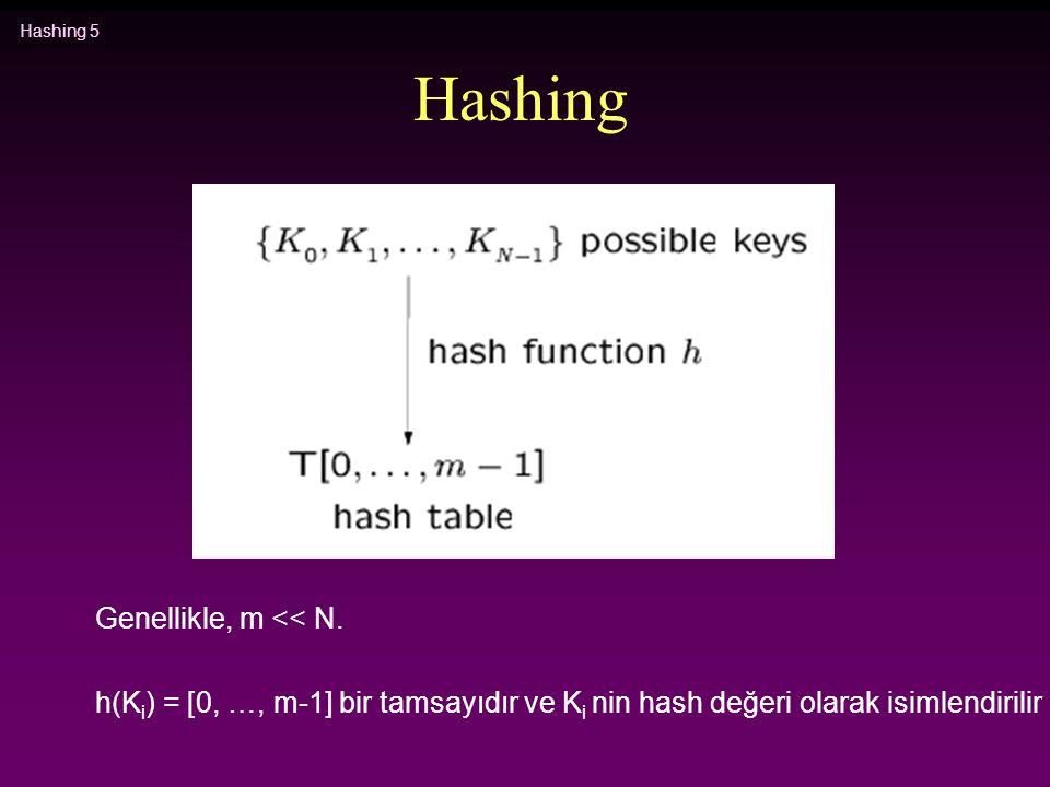 Hashing 5 Hashing Genellikle, m << N. h(K i ) = [0, …, m-1] bir tamsayıdır ve K i nin hash değeri olarak isimlendirilir