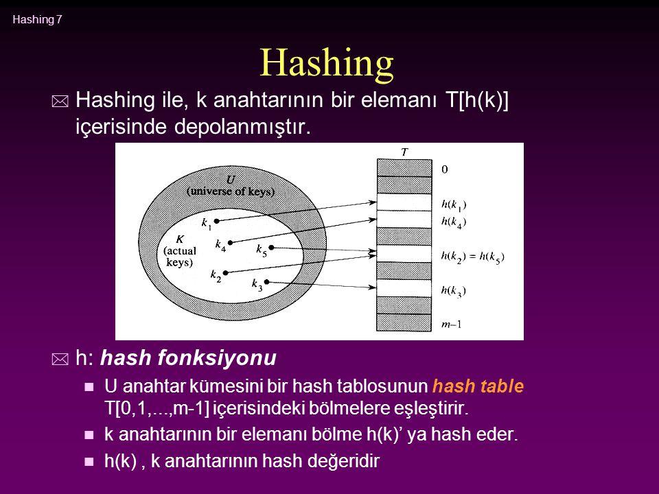 Hashing 7 Hashing * Hashing ile, k anahtarının bir elemanı T[h(k)] içerisinde depolanmıştır. * h: hash fonksiyonu n U anahtar kümesini bir hash tablos