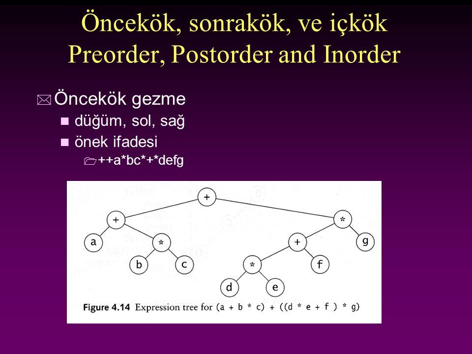 Öncekök, sonrakök, ve içkök Preorder, Postorder and Inorder * Öncekök gezme n düğüm, sol, sağ n önek ifadesi  ++a*bc*+*defg