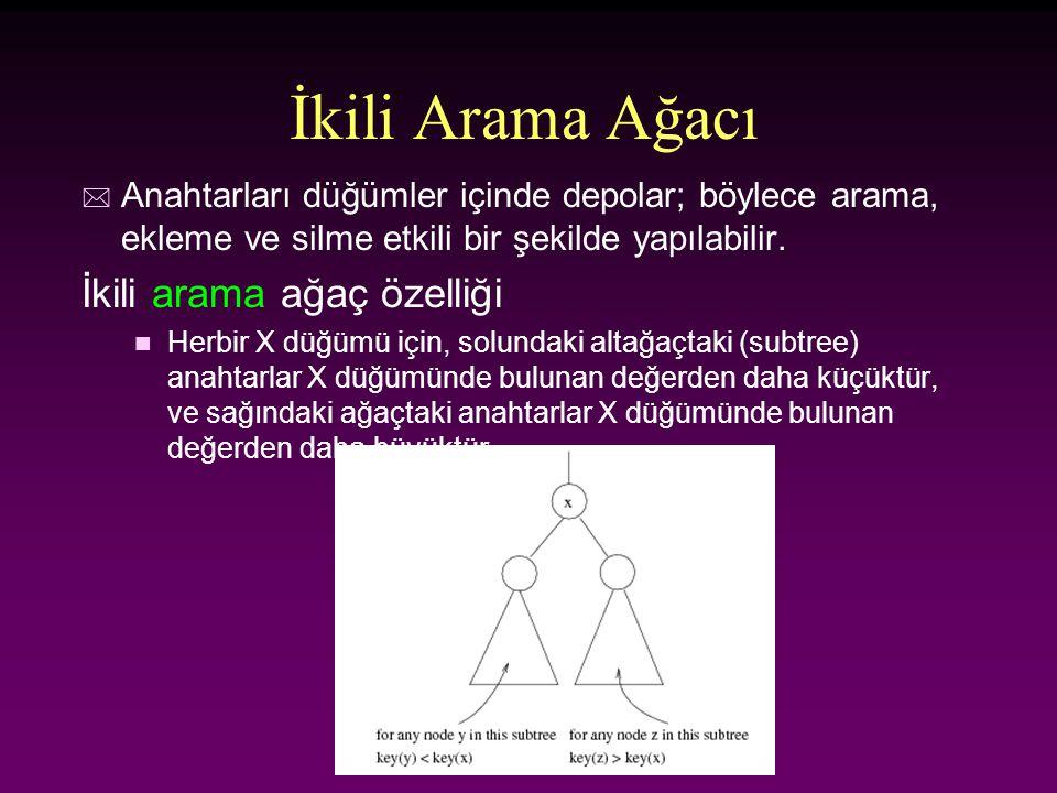 İkili Arama Ağacı * Anahtarları düğümler içinde depolar; böylece arama, ekleme ve silme etkili bir şekilde yapılabilir. İkili arama ağaç özelliği n He