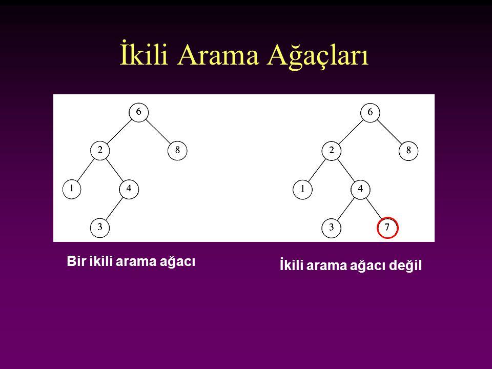 İkili Arama Ağaçları Bir ikili arama ağacı İkili arama ağacı değil
