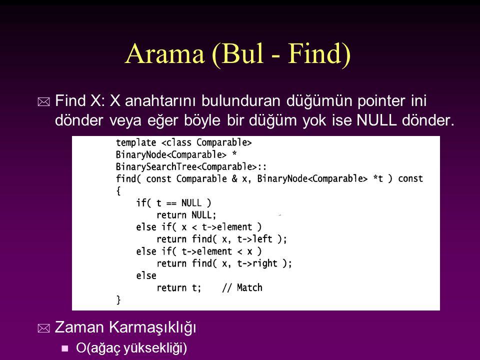 Arama (Bul - Find) * Find X: X anahtarını bulunduran düğümün pointer ini dönder veya eğer böyle bir düğüm yok ise NULL dönder. * Zaman Karmaşıklığı n