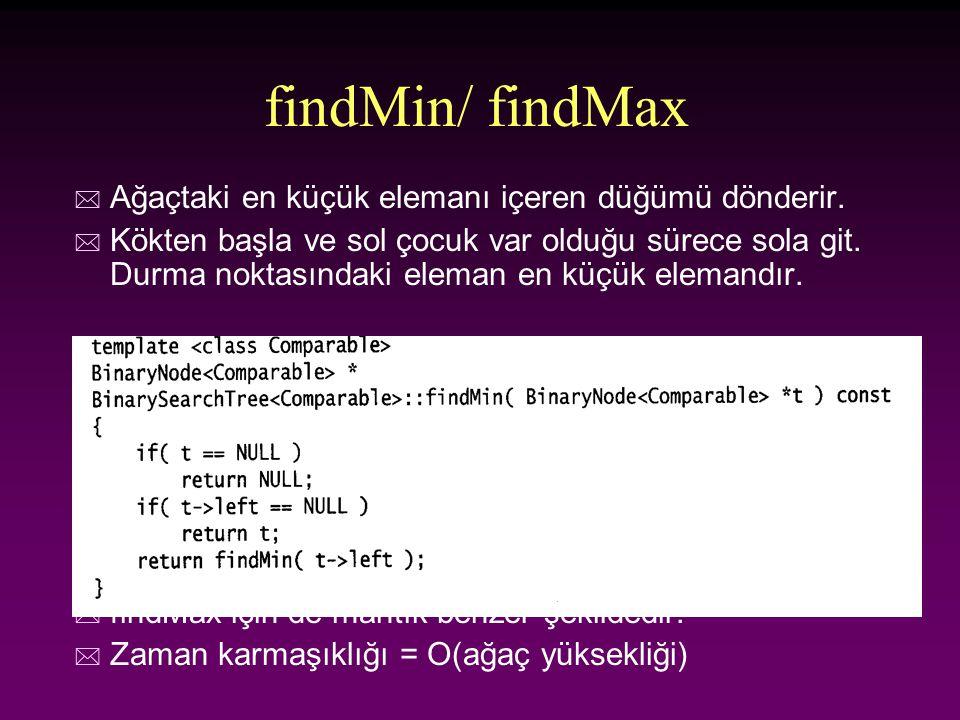 findMin/ findMax * Ağaçtaki en küçük elemanı içeren düğümü dönderir. * Kökten başla ve sol çocuk var olduğu sürece sola git. Durma noktasındaki eleman