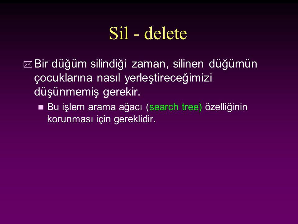 Sil - delete * Bir düğüm silindiği zaman, silinen düğümün çocuklarına nasıl yerleştireceğimizi düşünmemiş gerekir. n Bu işlem arama ağacı (search tree