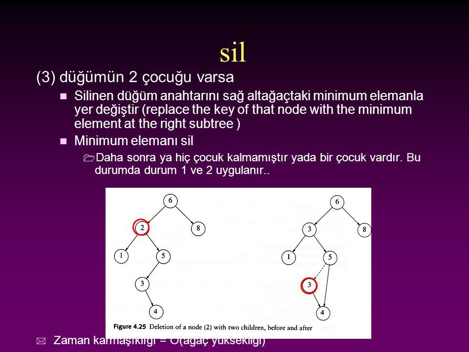 sil (3) düğümün 2 çocuğu varsa n Silinen düğüm anahtarını sağ altağaçtaki minimum elemanla yer değiştir (replace the key of that node with the minimum