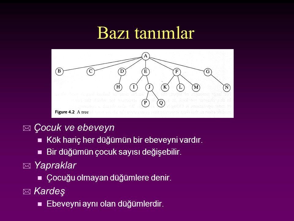 Bazı Tanımlar * Patika – yol - Path * Uzunluk - Length n Bir yoldaki kenar sayısı * Bir düğümün derinliği n Kökten düğüme olan tekil yolun uzunluğu n Bir ağacın derinliği en derinde bulunan yaprağın derinliğine eşittir.