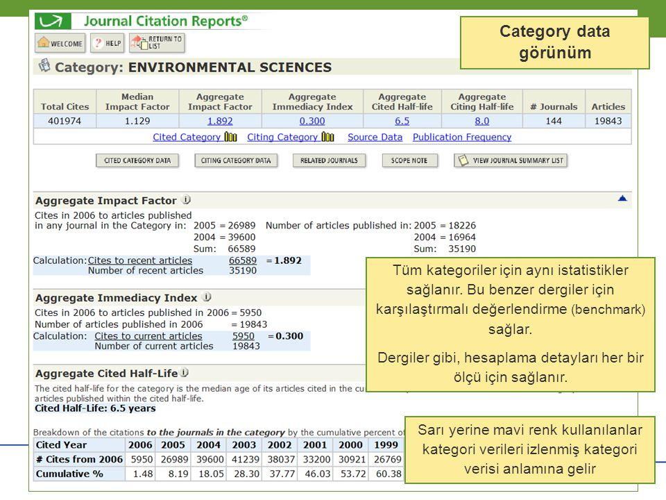 Copyright 2006 Thomson Corporation 17 Copyright 2006 Thomson Corporation 17 Tüm kategoriler için aynı istatistikler sağlanır. Bu benzer dergiler için