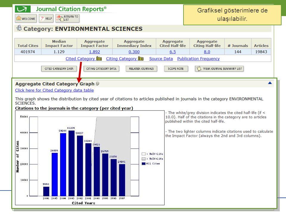 Copyright 2006 Thomson Corporation 19 Copyright 2006 Thomson Corporation 19 Grafiksel gösterimlere de ulaşılabilir.
