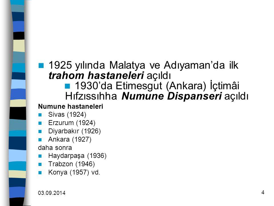 03.09.2014 4 1925 yılında Malatya ve Adıyaman'da ilk trahom hastaneleri açıldı 1930'da Etimesgut (Ankara) İçtimâi Hıfzıssıhha Numune Dispanseri açıldı