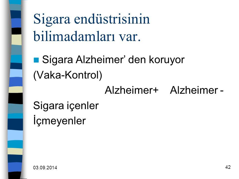 03.09.2014 42 Sigara endüstrisinin bilimadamları var. Sigara Alzheimer' den koruyor (Vaka-Kontrol) Alzheimer+ Alzheimer - Sigara içenler İçmeyenler