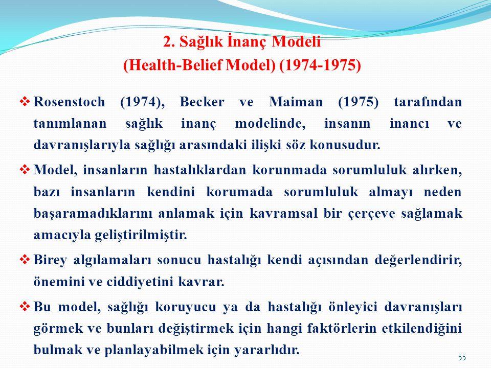 2. Sağlık İnanç Modeli (Health-Belief Model) (1974-1975)  Rosenstoch (1974), Becker ve Maiman (1975) tarafından tanımlanan sağlık inanç modelinde, in