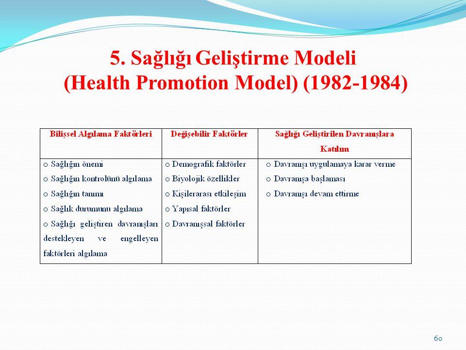 5. Sağlığı Geliştirme Modeli (Health Promotion Model) (1982-1984) 60