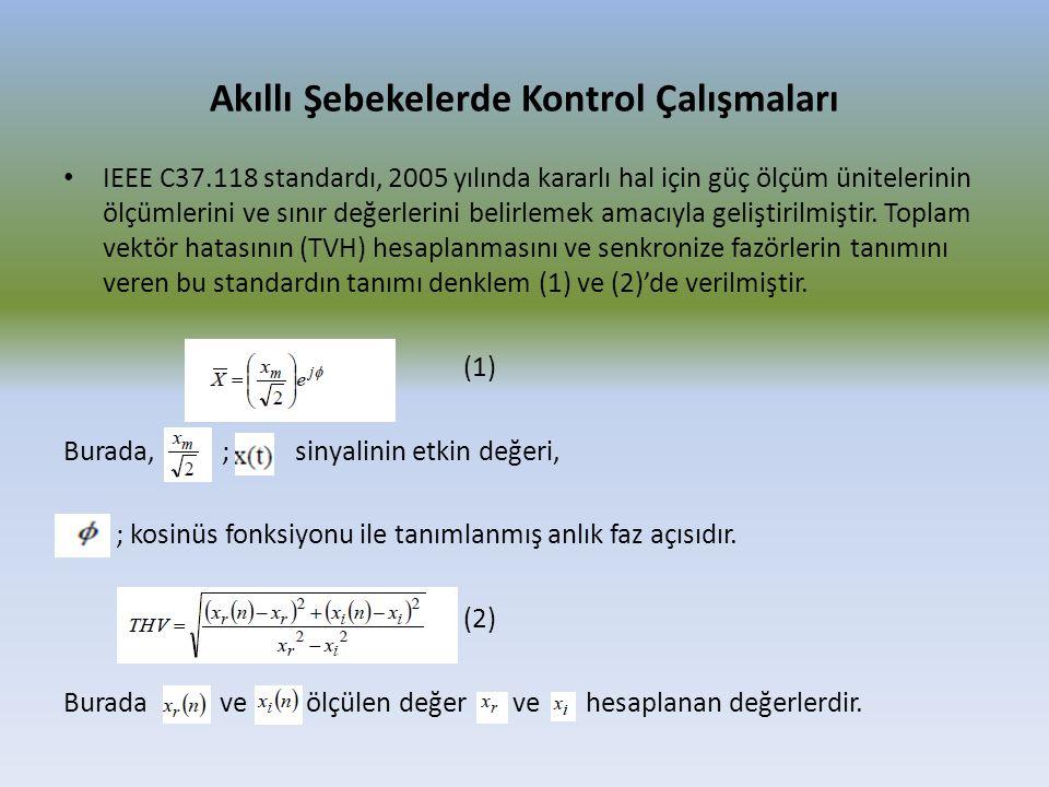 Akıllı Şebekelerde Kontrol Çalışmaları IEEE C37.118 standardı, 2005 yılında kararlı hal için güç ölçüm ünitelerinin ölçümlerini ve sınır değerlerini b