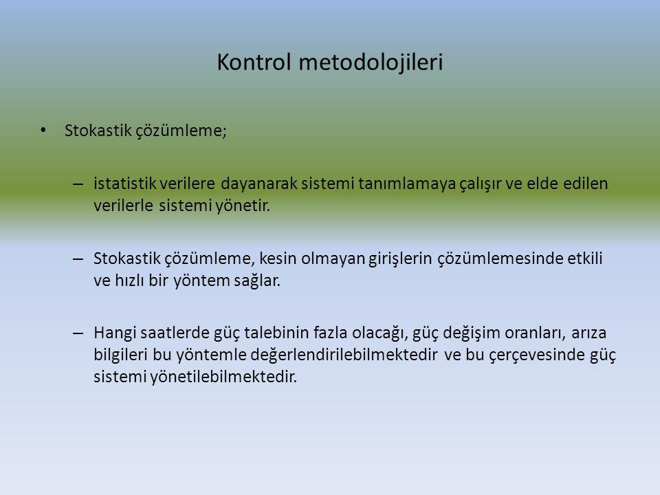 Kontrol metodolojileri Stokastik çözümleme; – istatistik verilere dayanarak sistemi tanımlamaya çalışır ve elde edilen verilerle sistemi yönetir. – St