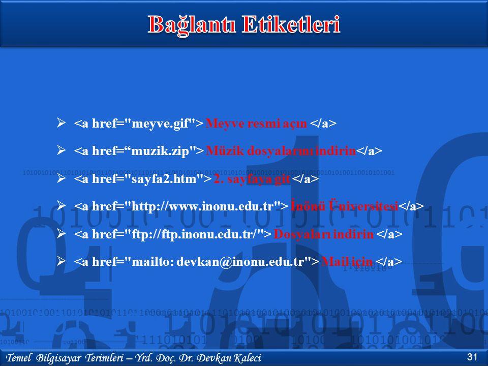 31 Temel Bilgisayar Terimleri – Yrd. Doç. Dr. Devkan Kaleci  Meyve resmi açın  Müzik dosyalarını indirin  2. sayfaya git  İnönü Üniversitesi  Dos
