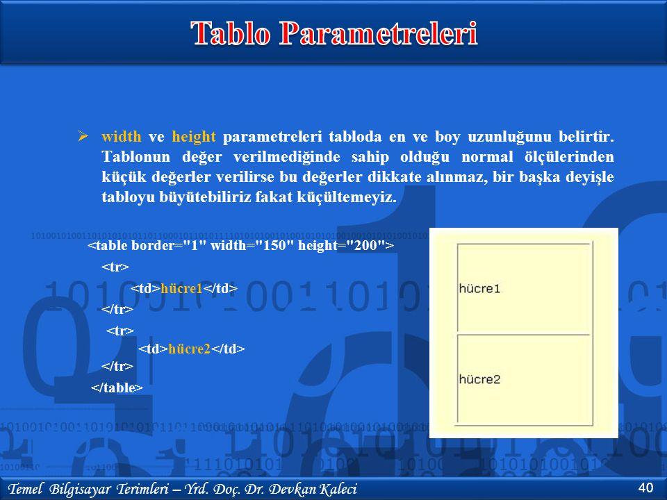 40 Temel Bilgisayar Terimleri – Yrd. Doç. Dr. Devkan Kaleci  width ve height parametreleri tabloda en ve boy uzunluğunu belirtir. Tablonun değer veri