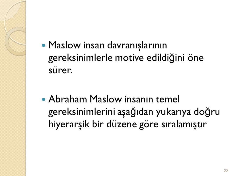 Maslow insan davranışlarının gereksinimlerle motive edildi ğ ini öne sürer. Abraham Maslow insanın temel gereksinimlerini aşa ğ ıdan yukarıya do ğ ru