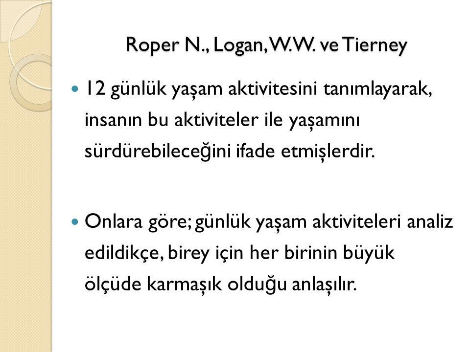Roper N., Logan, W.W. ve Tierney 12 günlük yaşam aktivitesini tanımlayarak, insanın bu aktiviteler ile yaşamını sürdürebilece ğ ini ifade etmişlerdir.
