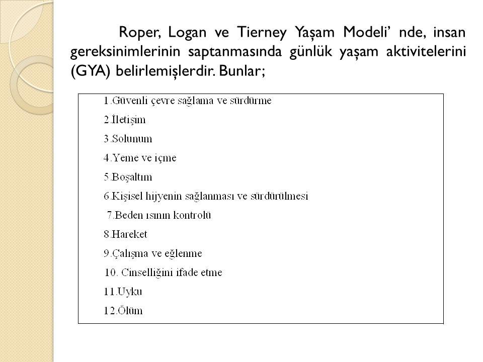 Roper, Logan ve Tierney Yaşam Modeli' nde, insan gereksinimlerinin saptanmasında günlük yaşam aktivitelerini (GYA) belirlemişlerdir. Bunlar;
