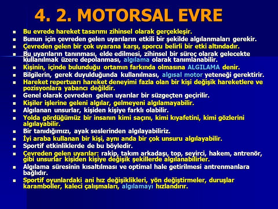 4. 2. MOTORSAL EVRE Bu evrede hareket tasarımı zihinsel olarak gerçekleşir. Bunun için çevreden gelen uyarıların etkili bir şekilde algılanmaları gere