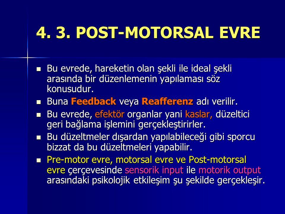 4. 3. POST-MOTORSAL EVRE Bu evrede, hareketin olan şekli ile ideal şekli arasında bir düzenlemenin yapılaması söz konusudur. Buna Feedback veya Reaffe