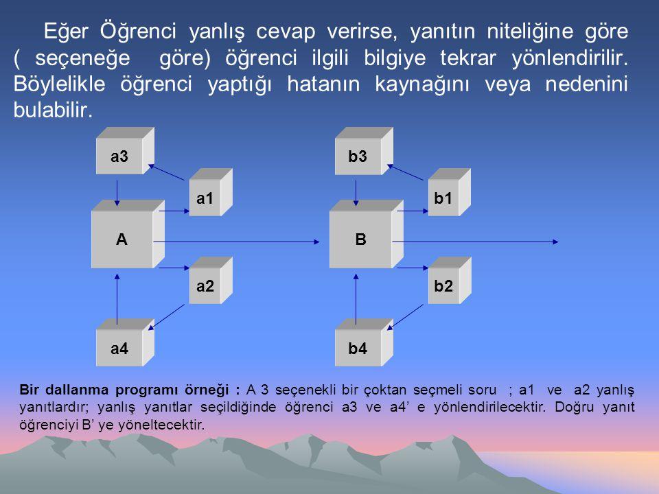 Eğer Öğrenci yanlış cevap verirse, yanıtın niteliğine göre ( seçeneğe göre) öğrenci ilgili bilgiye tekrar yönlendirilir. Böylelikle öğrenci yaptığı ha