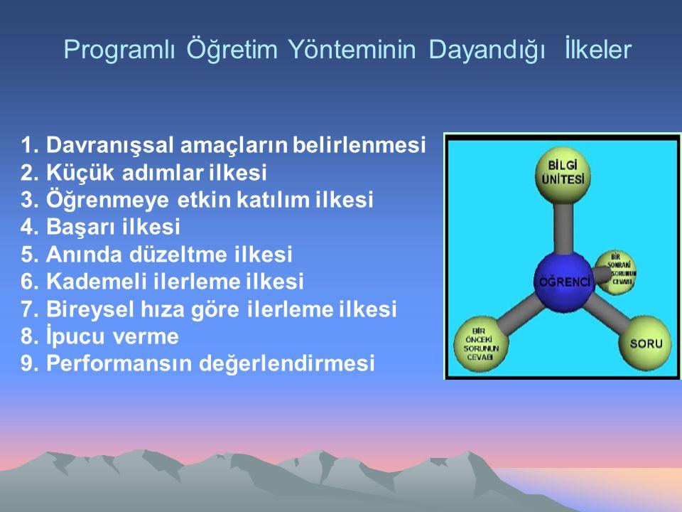 Programlı Öğretim Yönteminin Dayandığı İlkeler 1.Davranışsal amaçların belirlenmesi 2.Küçük adımlar ilkesi 3.Öğrenmeye etkin katılım ilkesi 4.Başarı i