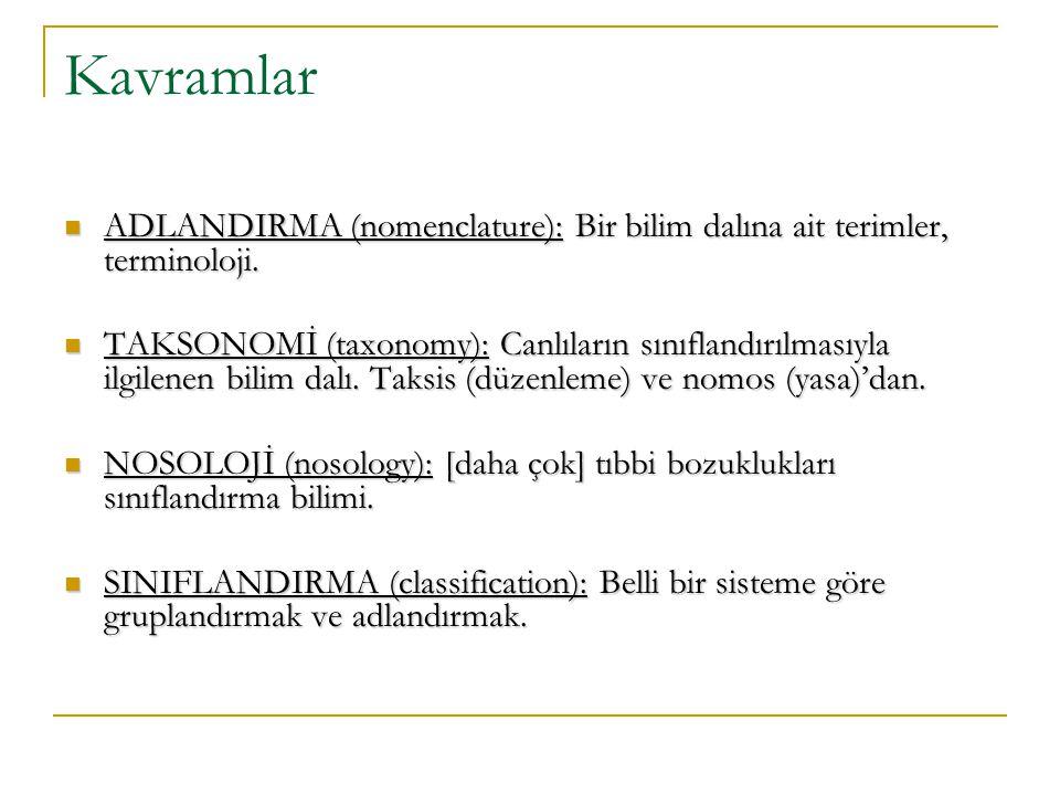 Kavramlar ADLANDIRMA (nomenclature): Bir bilim dalına ait terimler, terminoloji. ADLANDIRMA (nomenclature): Bir bilim dalına ait terimler, terminoloji