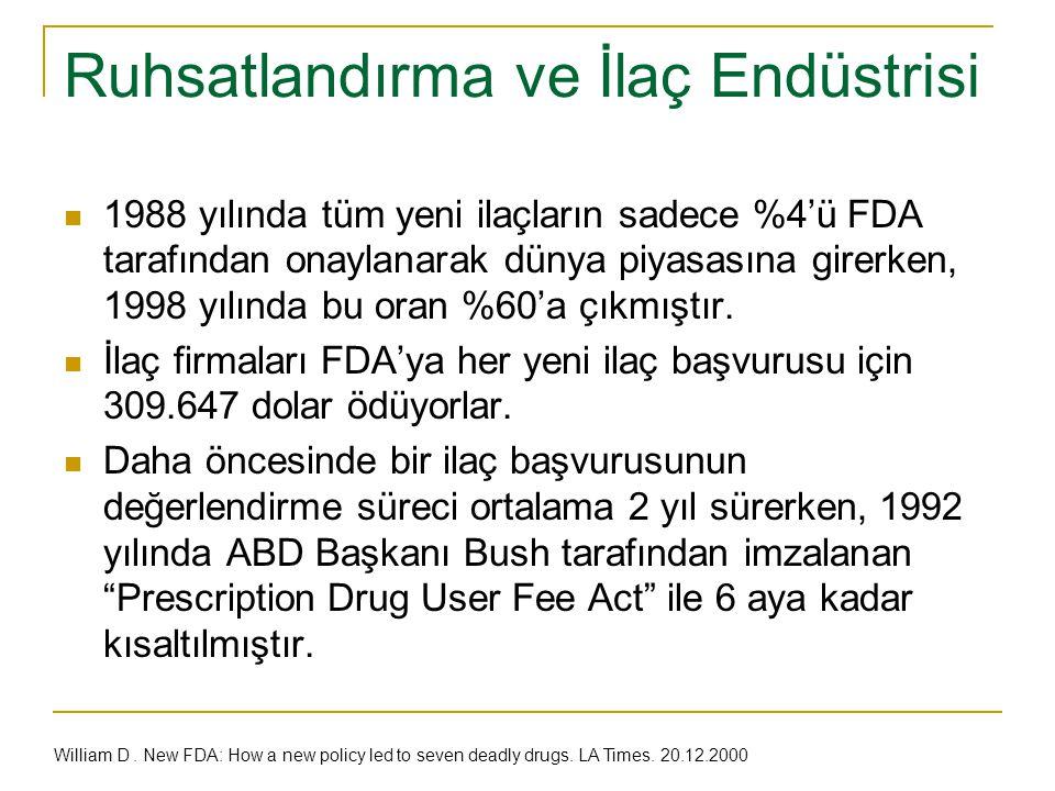 Ruhsatlandırma ve İlaç Endüstrisi 1988 yılında tüm yeni ilaçların sadece %4'ü FDA tarafından onaylanarak dünya piyasasına girerken, 1998 yılında bu or