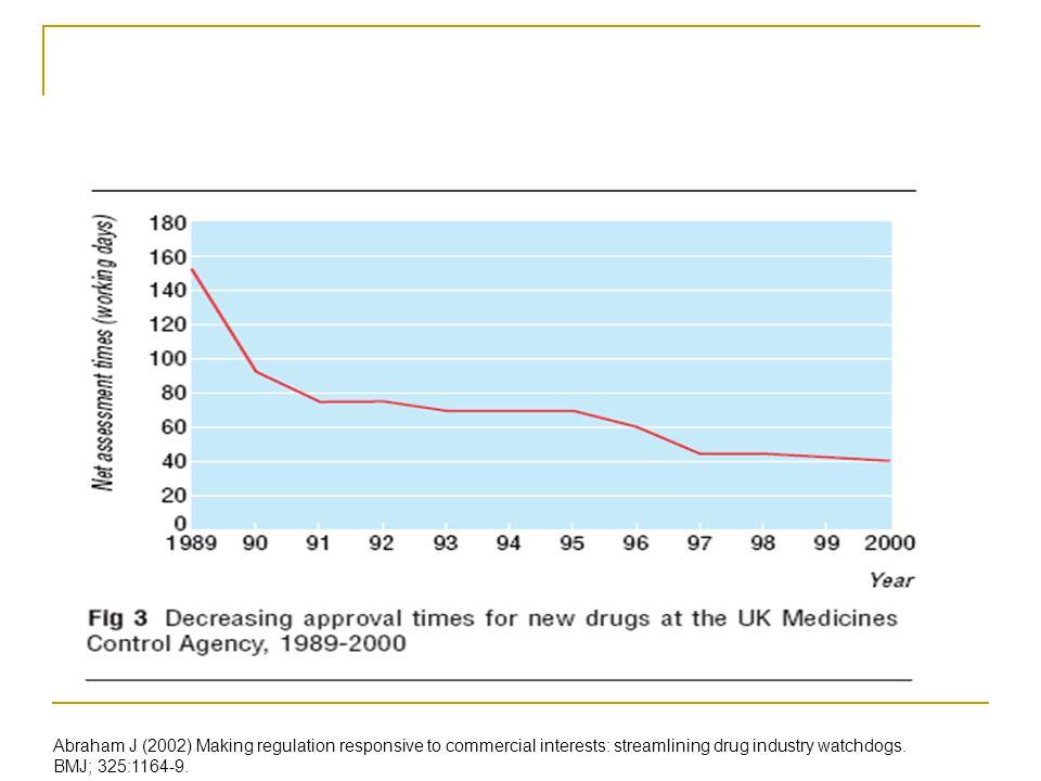 Abraham J (2002) Making regulation responsive to commercial interests: streamlining drug industry watchdogs. BMJ; 325:1164-9.
