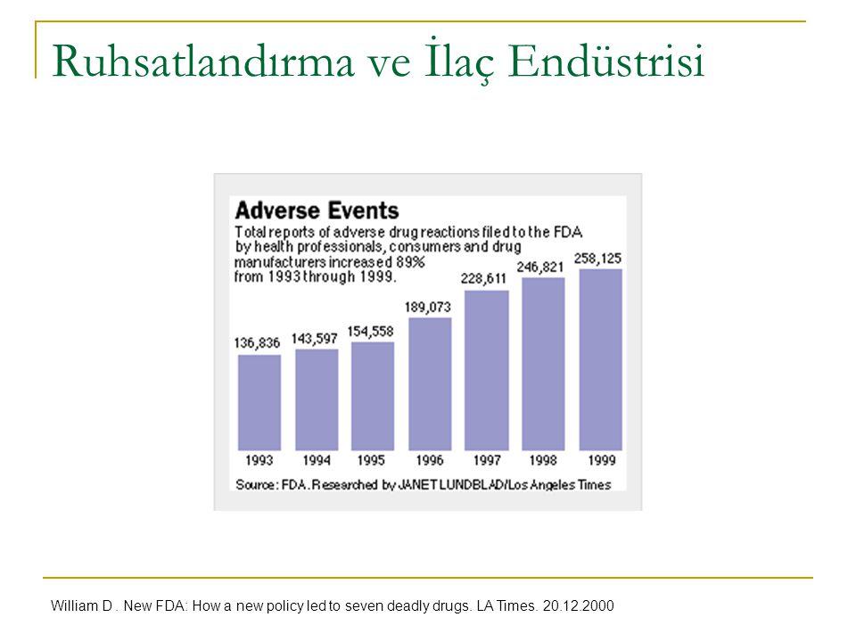 Ruhsatlandırma ve İlaç Endüstrisi William D. New FDA: How a new policy led to seven deadly drugs. LA Times. 20.12.2000