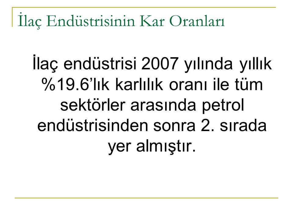 İlaç Endüstrisinin Kar Oranları İlaç endüstrisi 2007 yılında yıllık %19.6'lık karlılık oranı ile tüm sektörler arasında petrol endüstrisinden sonra 2.