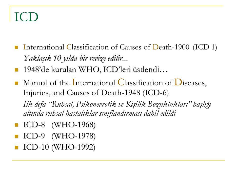 ICD International Classification of Causes of Death-1900 (ICD 1) Yaklaşık 10 yılda bir revize edilir... 1948'de kurulan WHO, ICD'leri üstlendi… 1948'd