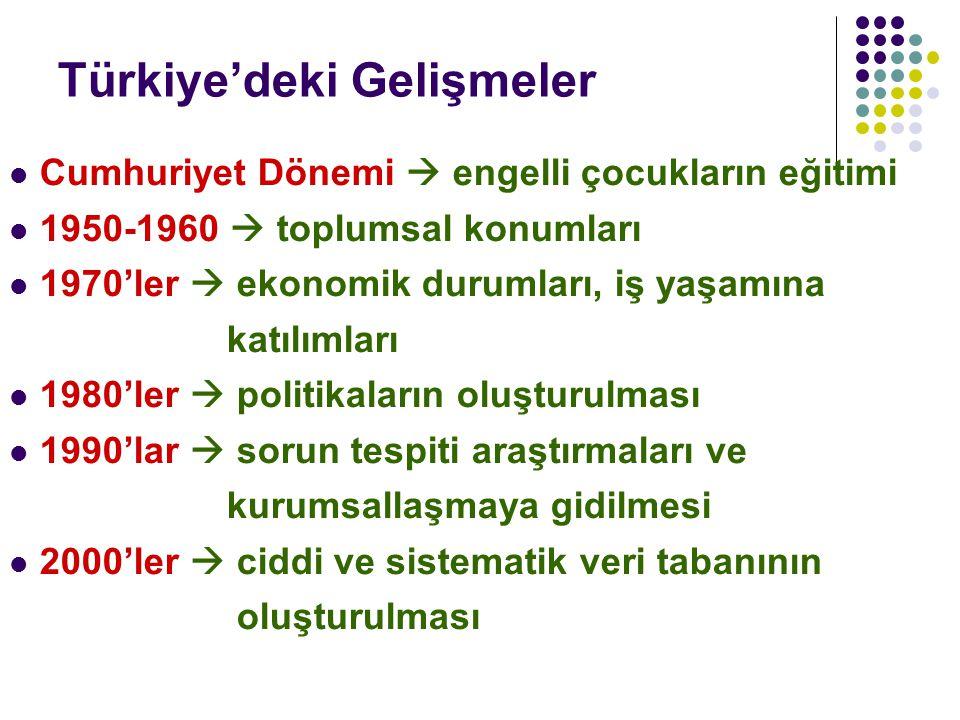 Türkiye'deki Gelişmeler Cumhuriyet Dönemi  engelli çocukların eğitimi 1950-1960  toplumsal konumları 1970'ler  ekonomik durumları, iş yaşamına katı