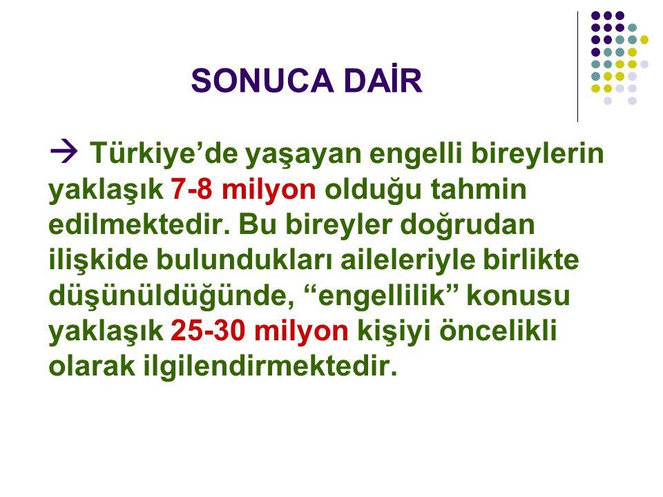 SONUCA DAİR  Türkiye'de yaşayan engelli bireylerin yaklaşık 7-8 milyon olduğu tahmin edilmektedir. Bu bireyler doğrudan ilişkide bulundukları aileler