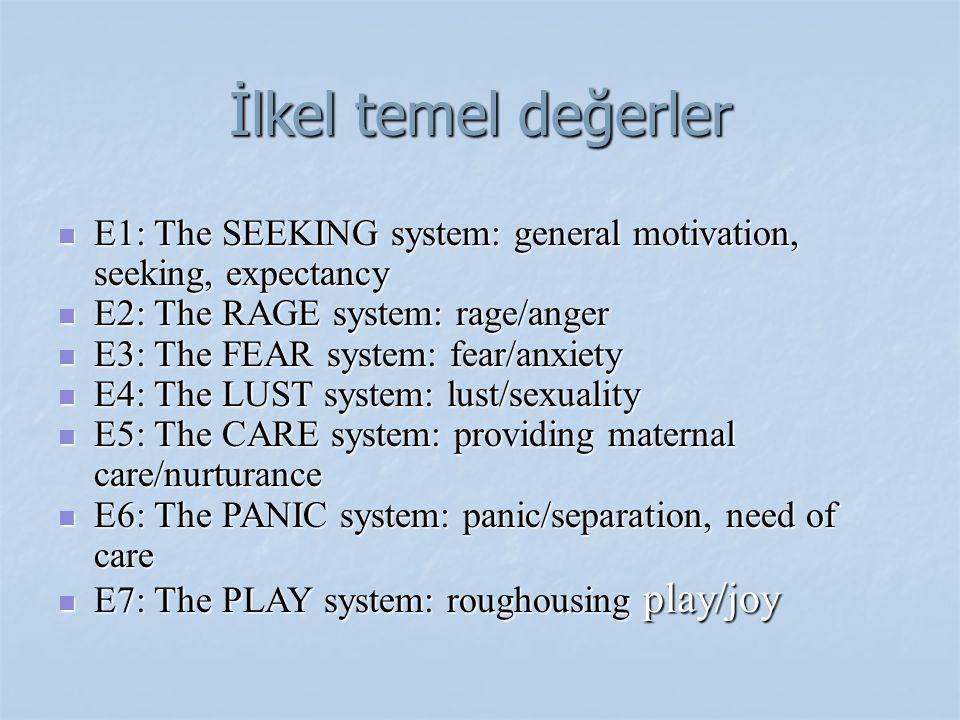 İlkel temel değerler E1: The SEEKING system: general motivation, seeking, expectancy E1: The SEEKING system: general motivation, seeking, expectancy E